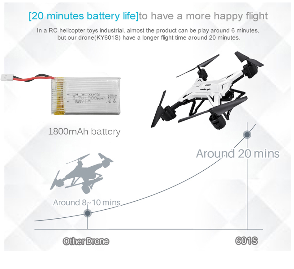 T-Rex RC Helicopter Drone with Camera HD 1080P WIFI FPV RC Drone Professional Foldable Quadrocopter Long Battery Life 10