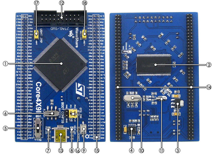 Waveshare Core429I STM32F4 Core Board STM32 STM32F429IGT6 MCU Development Board Full IO Expander JTAG SWD Debug