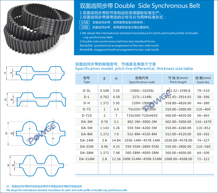 S8M-1152-15 MBL HTD Timing Belt S8mm pitch 144 teeth 15mm wide