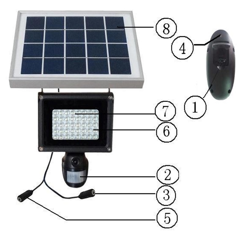 HD-720P-Solar-Lamp-PIR-DVR-with-Motion-Detection-40pcs-of-LED-Light-2W-Solar-Power (4)