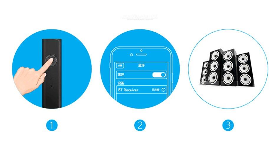 NEWGOOD Bluetooth Receiver 3.5mm Jack Transmitter Audio Music ...