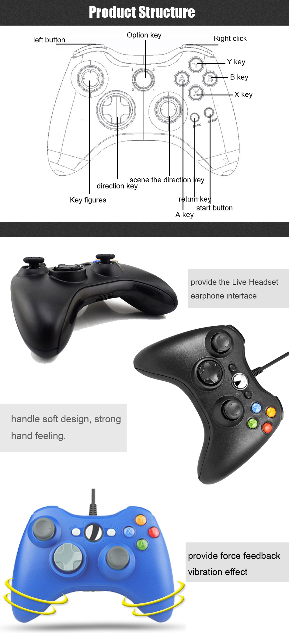 US $18 94 |USB Wired Joypad Gamepad Gaming Controller For Microsoft For  Xbox Slim 360 For PC Gamer Android Smart TV Box Joystick Game Pad-in  Gamepads