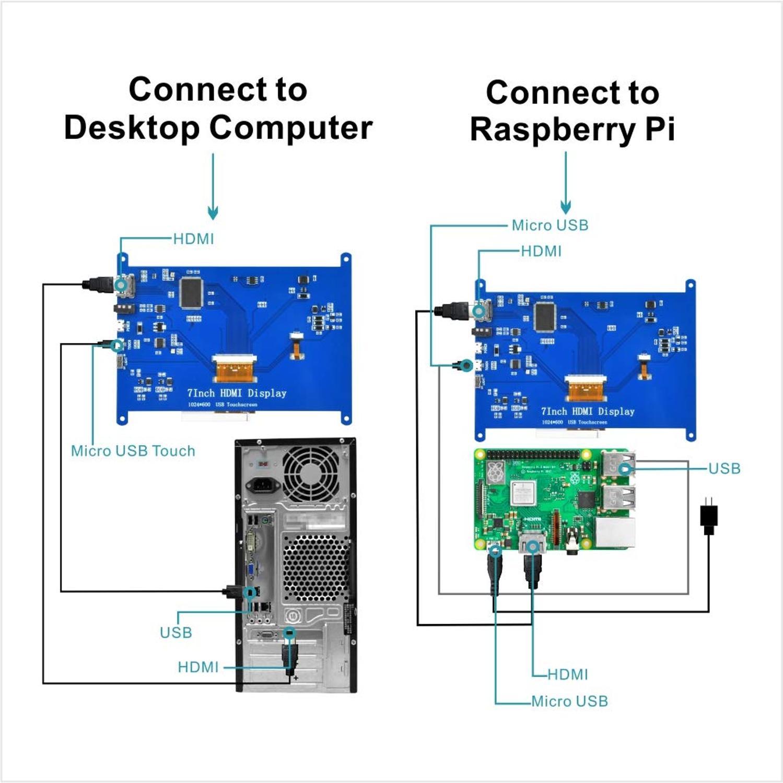 7 pollici HDMI TFT Touch Screen Display LCD Monitor HD 1024x600 per Raspberry Pi 3 Modello B + pi 4 Del Computer TV Box DVR Dispositivo di Gioco - 5