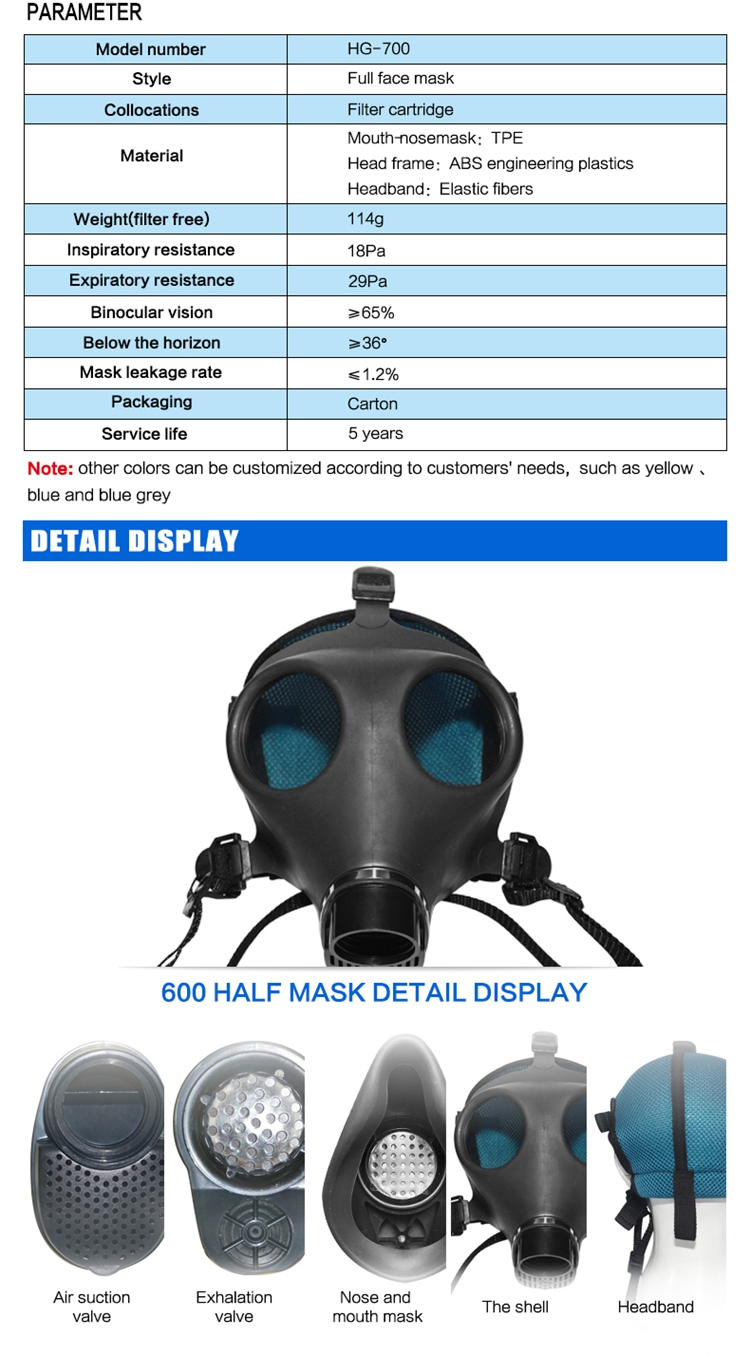 2pcs Filter Protective Mask Spray Paint Graffiti Pesticide Spray Filter Mask To Adopt Advanced Technology Jiean 9528 Respirator Gas Mask 1pcs Mask Chemical Respirators Respirators