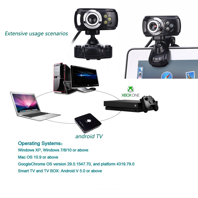 Webcam USB 480P Camera Web Cam 360 Degree Clip-on With LED Microphone For Skype For Youtube Computer PC Laptop Notebook Camera