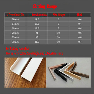Image 5 - HQ BC01 Aggiornamento di Alluminio Fibbia Clipers Pinze con Ouverhal Foro e 90 Gradi Cutter