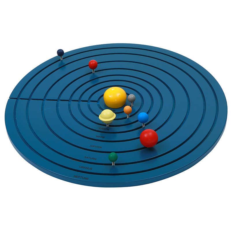 ของเล่นเด็ก Montessori พลังงานแสงอาทิตย์ระบบวัยเด็กการศึกษาเด็ก Brinquedos Juguetes