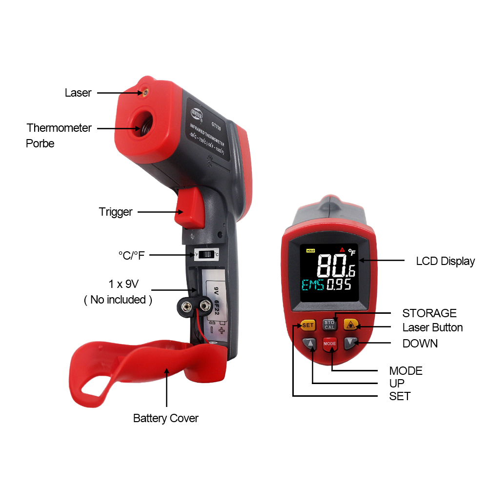 Image 2 - IR Infrared Thermometer Pyrometer 9 Laser Point Digital Non 