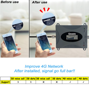 Image 5 - Lintratek 2G 4G B3 1800mhz Cellphone Signal Booster MINI Size GSM LTE 1800 Mobile Phone Signal Repeater Amplifier #15