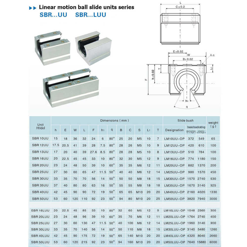 Linear Rail Block H Accuracy Class 2Pcs SBR16UU SBR16S Guide for Laser Welding Machines