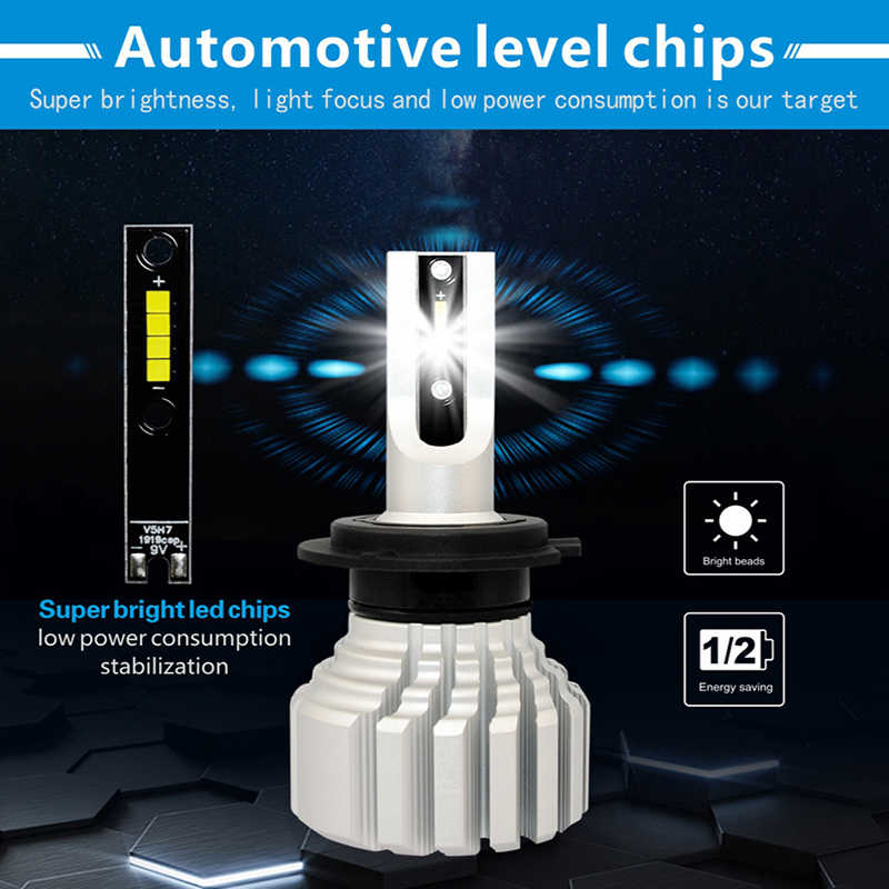 CNSUNNYLIGHT Car Front Fog Bulb LED Lights White H11 H8 9006 H1 H3 880 PSX24W PSX26W P13W H7 9005 5000Lm DC 12V Auto DRL Foglamp