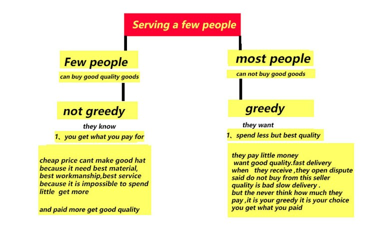 serve for a few people 1