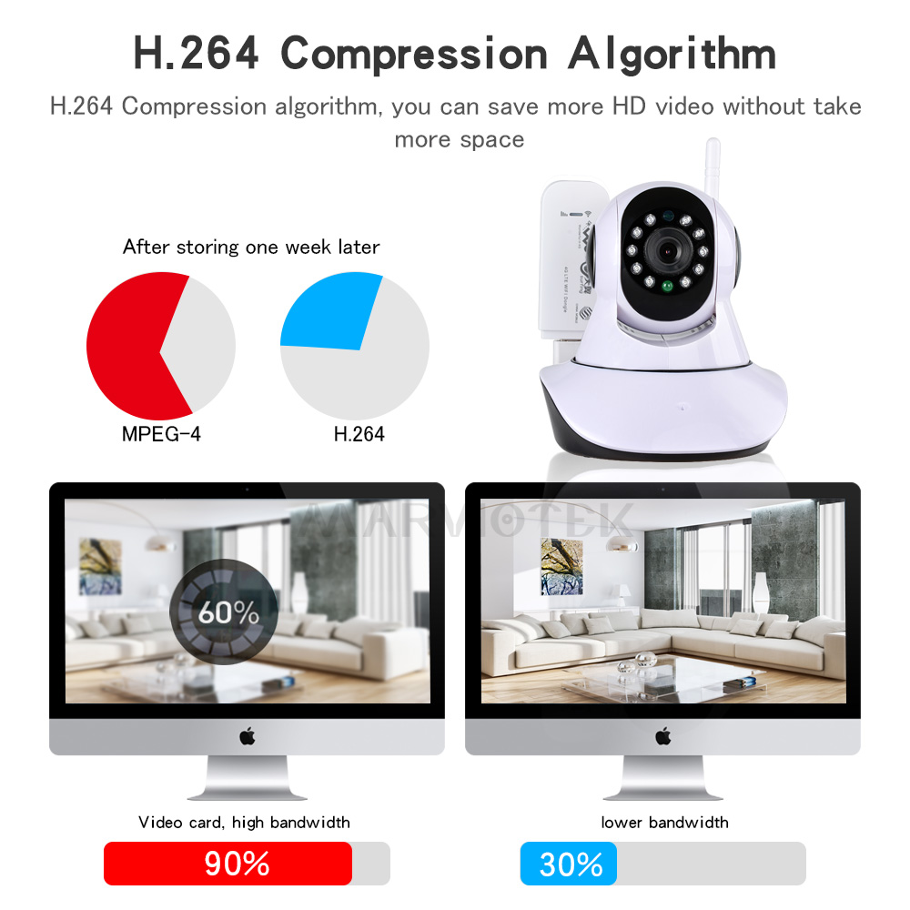 IP kamera wifi 720P pa tel Wi-Fi kamera wifi Mbikëqyrje videove 360 - Siguria dhe mbrojtja - Foto 4