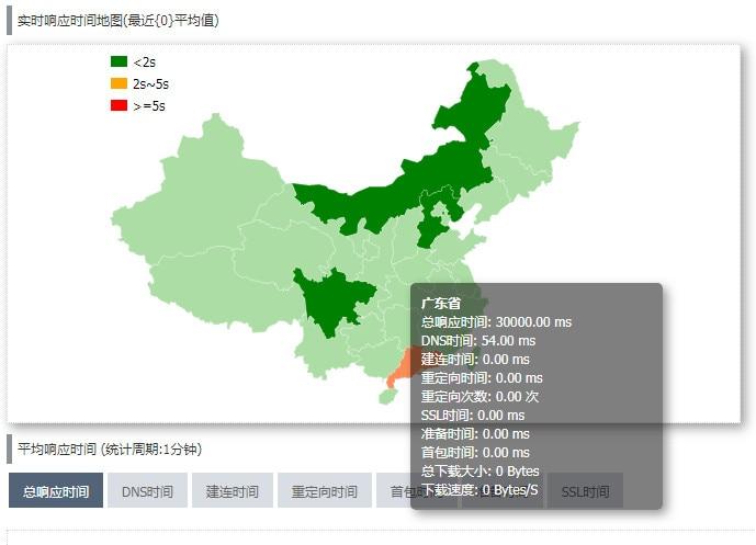 百度云加速广东省全挂