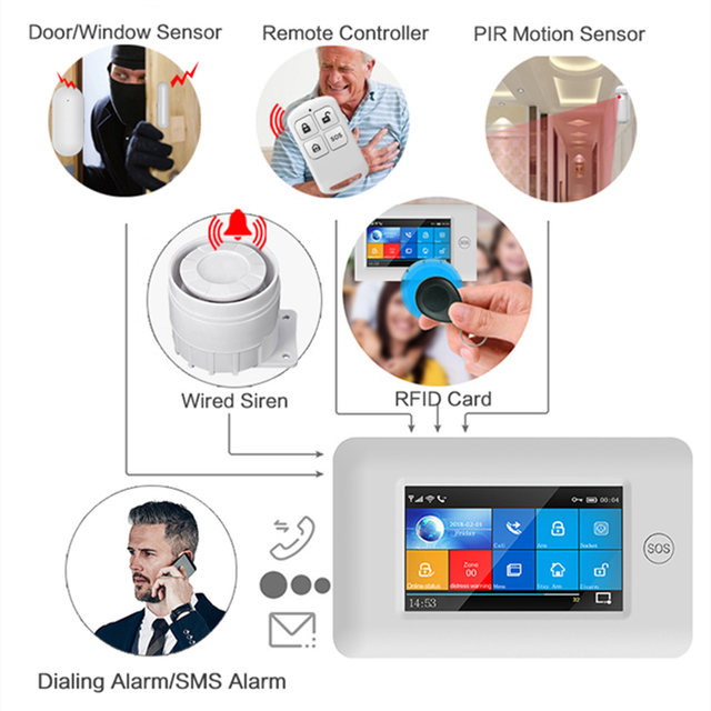 PGST 433MHz All Touch color Screen Wireless WIFI GSM GPRS RFID card Burglar Alarm System Smart Home Security DIY Alarm