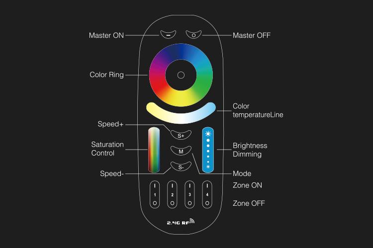 Milight YL1 2 4G RGB WiFi Touch Alexa Voice App circular voice lamp belt  LED controller,FUT092/FUT089 2 4G wirless remote