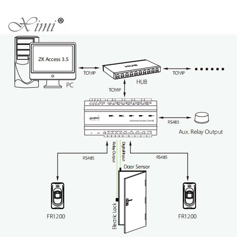 Image 5 - RS485 קורא טביעות אצבע בקרת גישה מערכת Inbio460 גישה בקרת פנל ZK FR1200 טביעות אצבע ו rfid כרטיס קוראfingerprint readerfingerprint card readerfr1200 fingerprint reader -