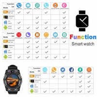 men waterproof Smart Watch Bluetooth touch screen Android waterproof sports men and women smart watch with camera SIM card slot V8 PK Y1 A1 (4)