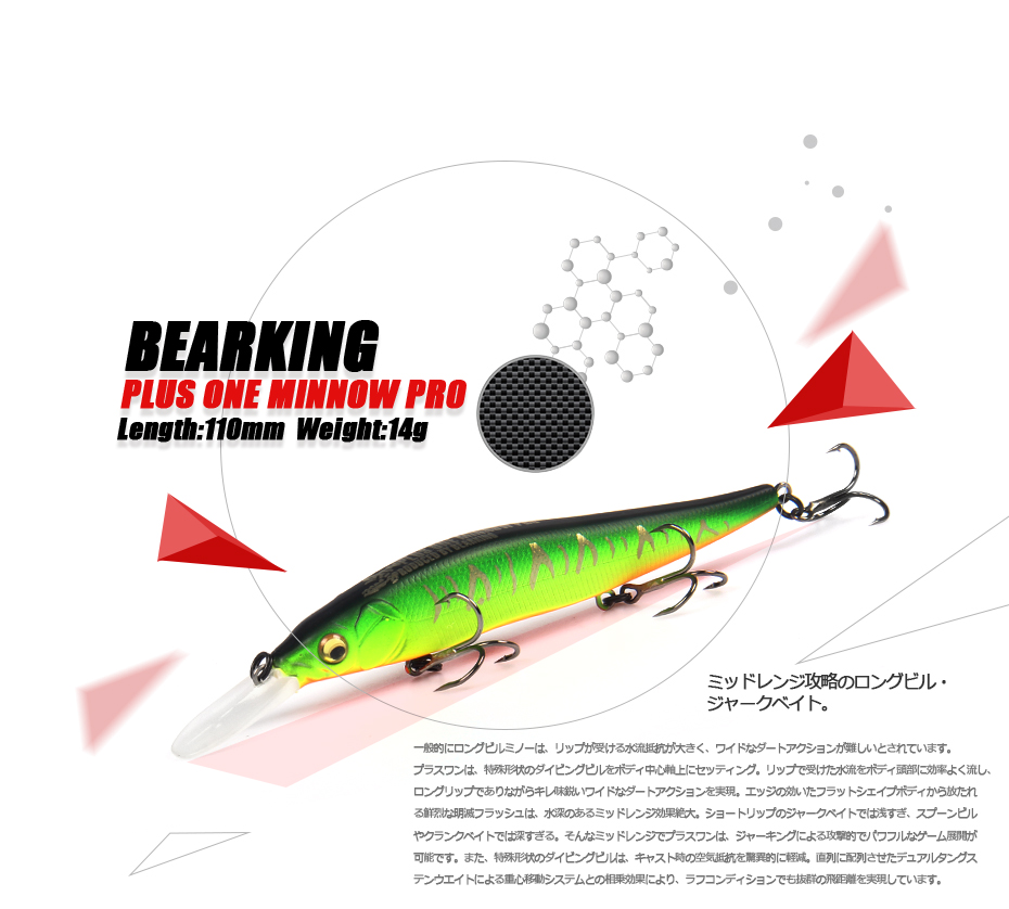 Great discount retail fishing lures assorted colors for Discontinued fishing tackle
