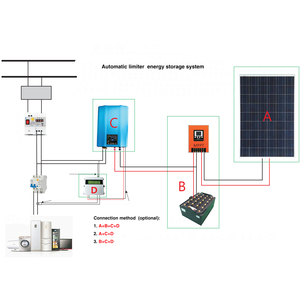 Image 4 - 48V 72V 96V Batttery Discharge Grid Tie inverter 1200W with Limiter Solar Panel Grid Tie Micro Inverter with LCD display MPPT