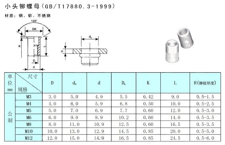 2pcs 304 Stainless Steel Cylindrical Opening Shu Wen Flat Head Rivet Nut Pull Cap Column Profiling Pull Cap M10 Gb17880 Rivet Nut Nut Nuthead Nuts Aliexpress