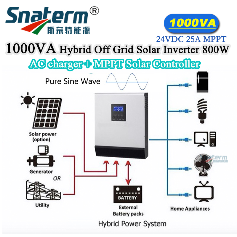 Solar Power Plant together with Key Visual Sma Fuel Save Solution furthermore Truckp furthermore Kva W Hybrid Solar Power Inverter Build In Mppt Vdc A Solar Charge Controller Grid Off besides The Single Line Diagram Of The Grid Connected Pv System. on off grid solar system diagram