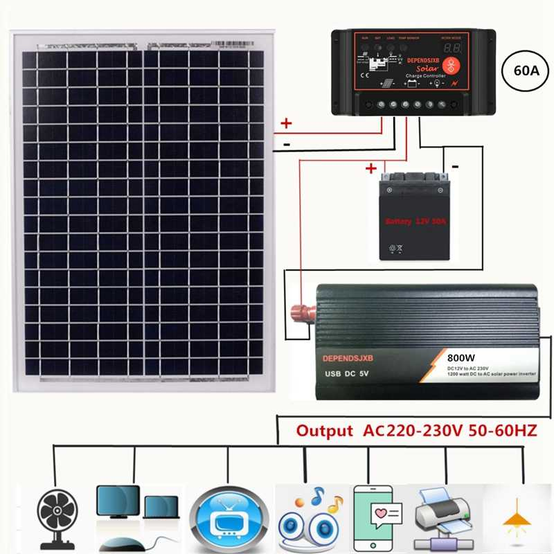 18V20W Solar Panel +12V Controller + 800W Inverter Dc12V-Ac230V Solar Power Generation Kit, For Outdoor And Home