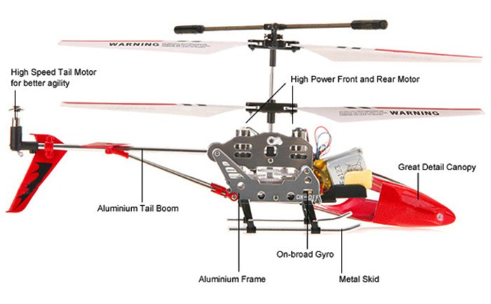 helicoptero States オリジナル rc 21
