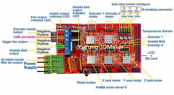 ramps1 4 mega 2560 r3 4*a4988 reprap control motherboard for diy 3dramps1 4 mega 2560 r3 4*a4988 reprap control motherboard for diy 3d printer accessories in other electronic components from electronic components \u0026 supplies