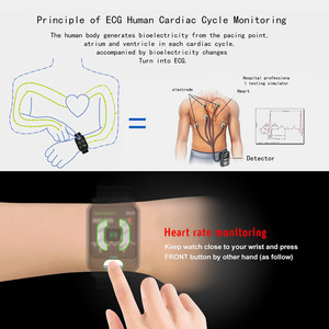 Image 4 - ONEVAN E04 Smart Band Fitness Tracker ECG PPG Blood Pressure Heart Rate Monitor Waterproof Smart Watch for Xiaomi Android IOS