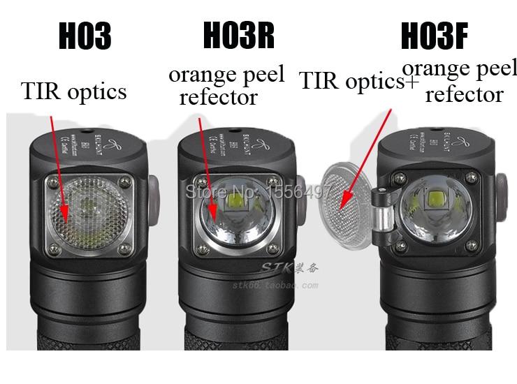 H03 H03R H03FS2