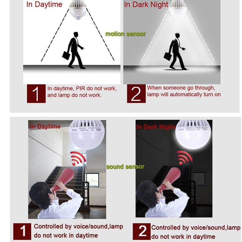 Lâmpadas Led e Tubos da indução humana voz lâmpada Temperatura de Cor : Branca Fria(5500-7000k)