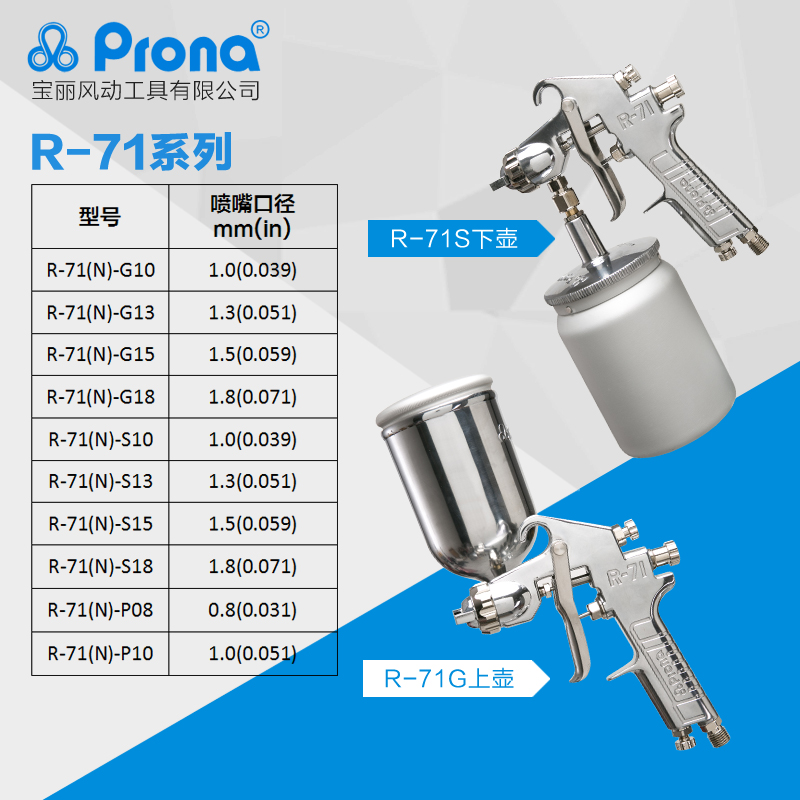 R-71 R71 prona -1