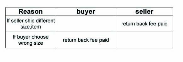 return back fee