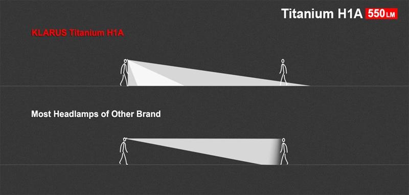 Melhor venda klarus titânio h1a cree XP-L