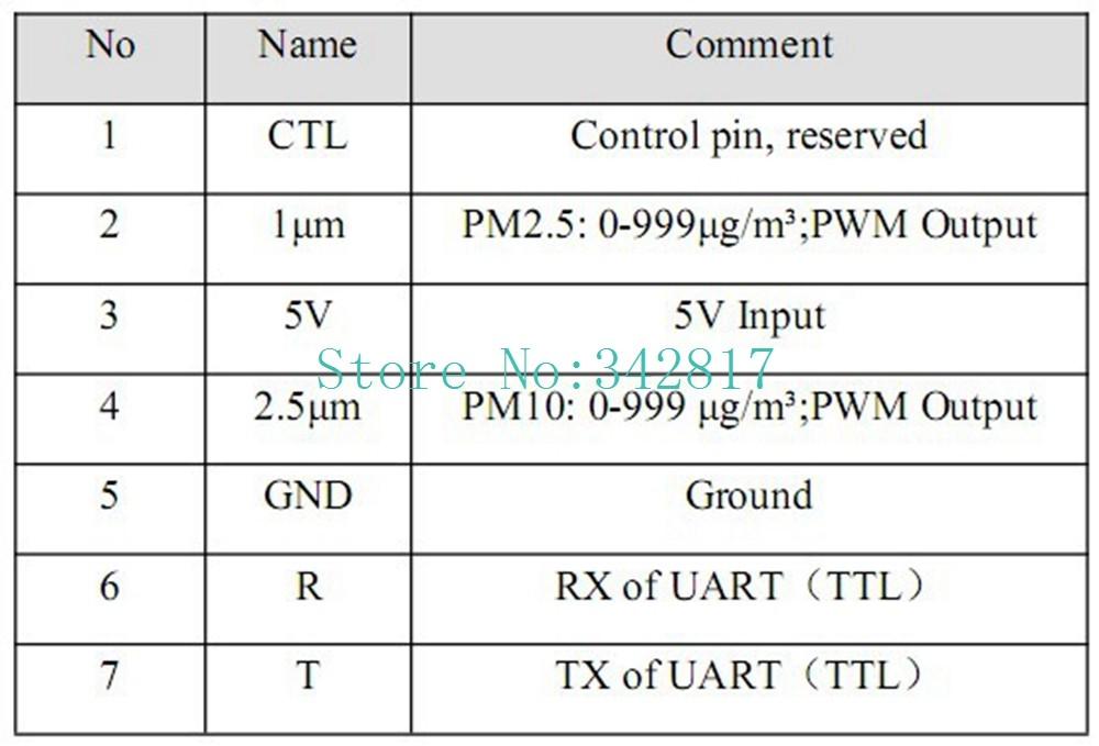 HTB1v1pRLFXXXXc2XVXXq6xXFXXXo - Nova PM sensor SDS011 High precision laser pm2.5 air quality detection sensor module Super dust dust sensors, digital output