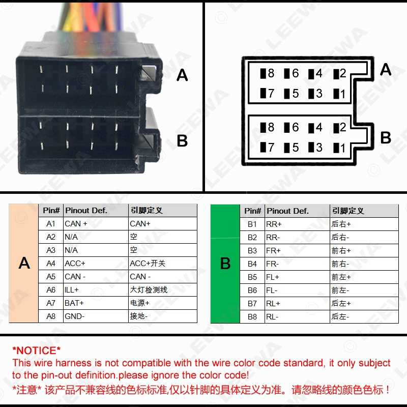 Infiniti G35 2003 Radio Wiring Color Code | Wiring Diagram on