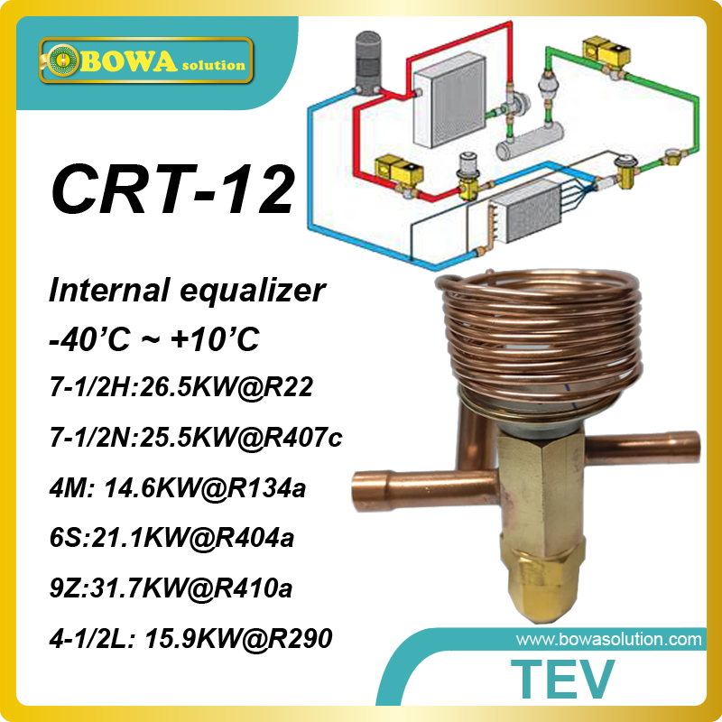 CRT-12 R134a 13.2KW thermal expansion valves with solder connection for milk tank cooling equipments univeral expansion valves suitable for wide cooling capacity range and different refrigerants fridge equipments or freezer units
