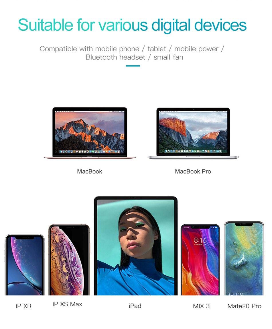 Produkt pasuje do iPhone, iPad, Samsung, Huawei