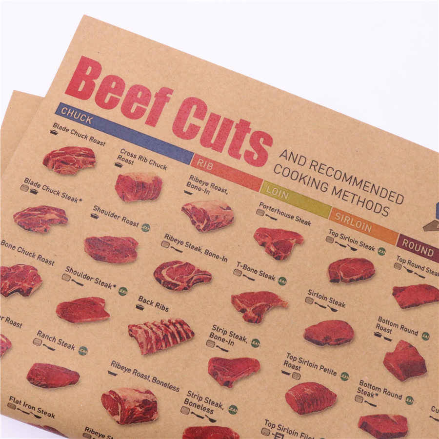 BEEF CUT CHART Vintage poster wall sticker kitchen Painting decor retro art paint prints restaurant picture 45.5x31.5cm