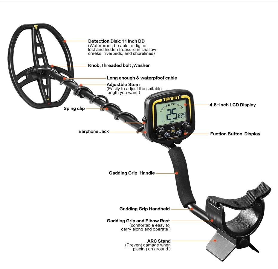 Professional Underground Metal Detector TX850 Treasure Hunter Gold Digger LCD Display Headphone Ultra Sensitivity Detector цены