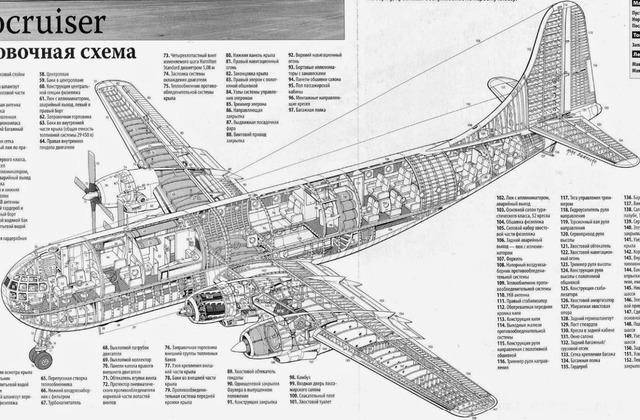 Russian Airliner Internal Structure Map Classic Vintage Retro Kraft  Decorative Poster Maps Home Bar Posters Decr. Russian Airliner Internal Structure Map Classic Vintage Retro