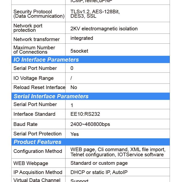 Ethernet для последовательного; цифровой тестер земли ; IO локальных сетей; Ethernet для последовательного;