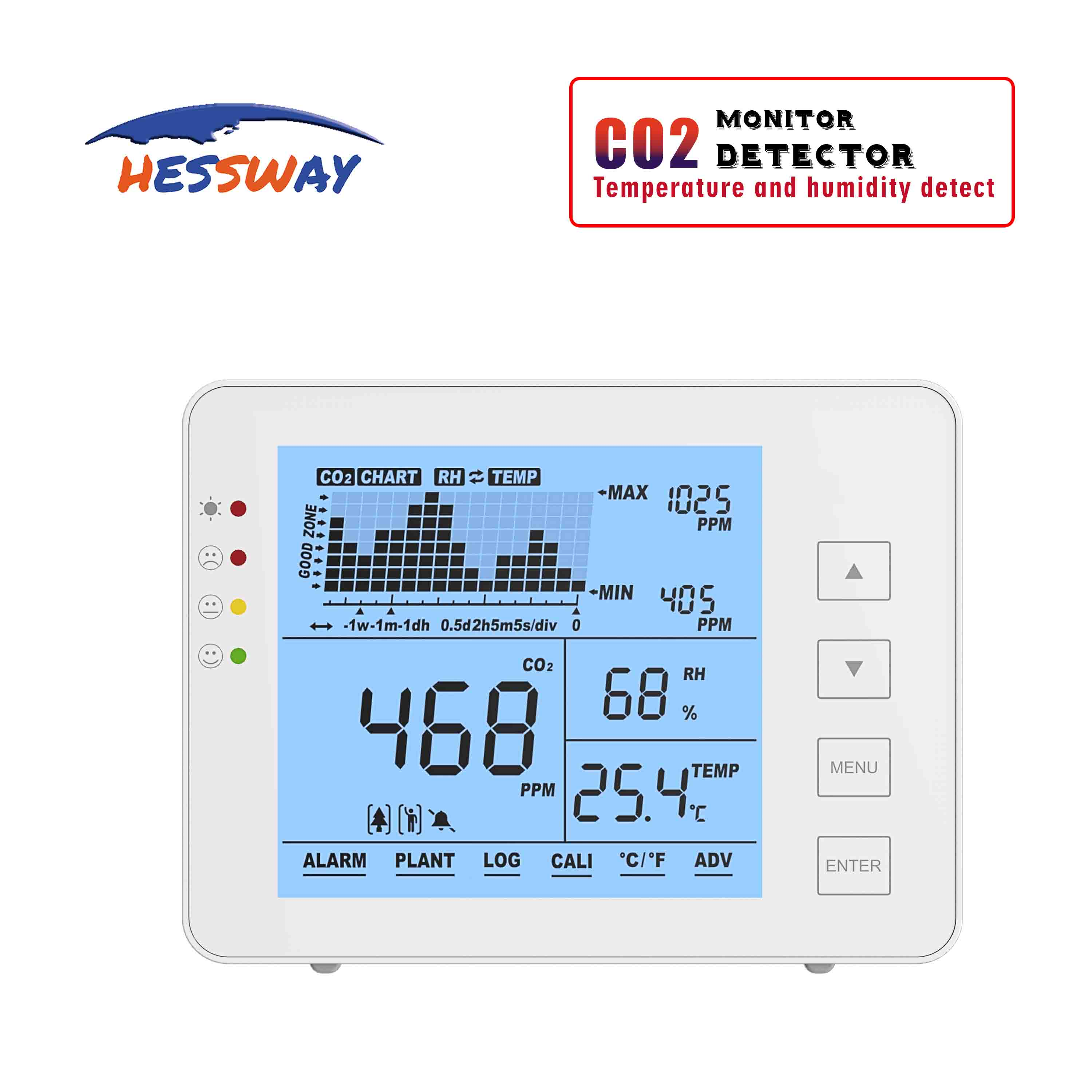 5V USB 7 Day Recall Function Air Quality Sensor Co2 NDIR Carbon Dioxide Monitor With Alarm System Temperature Humidity Detector