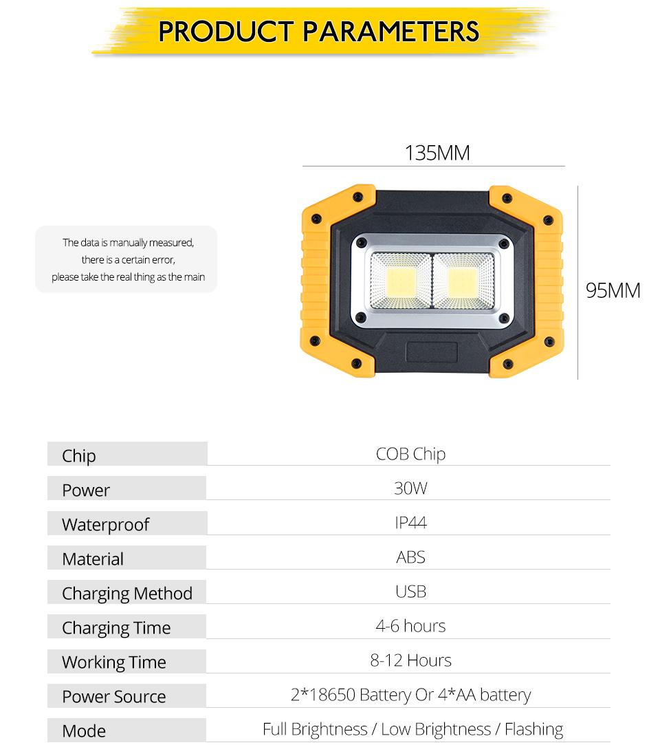 LED Spotlight Floodlight (4)
