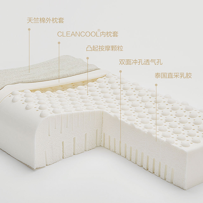 Ev ve Bahçe'ten Vücut Yastıkları'de Xiaomi youpin 8H Doğal Lateks masaj yastığı Z3 Spa Uyku Servikal Masaj Sağlık boyun yastık Bağlı Baş Bakımı Yastık Kılıfı'da  Grup 2
