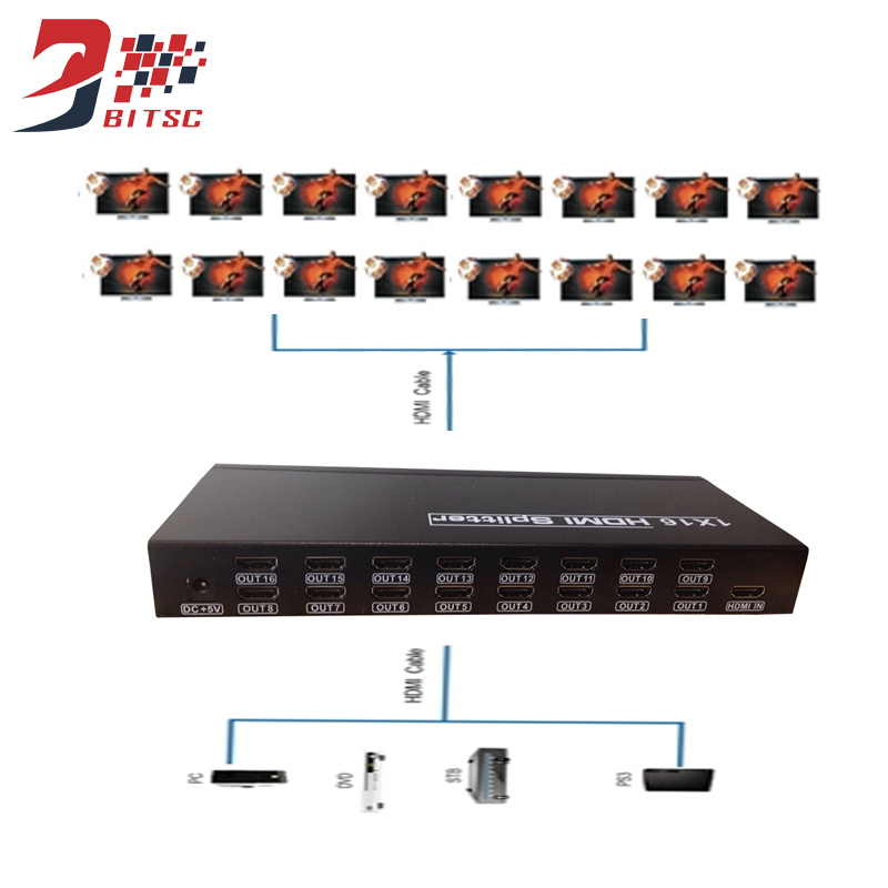 SZBITC Controlador Monitor 4K HDMI Splitter 1x16 3D HDMI Distributer 1 In 16 Out TV Screen  Processor For PC/Laptop DVD PAD top speed 1 to 4 hdmi splitter 1080p 4 ports output 1 4v 3d hdmi swicth 1 4 audio and video hdmi divider for ps3 tv dvd pc