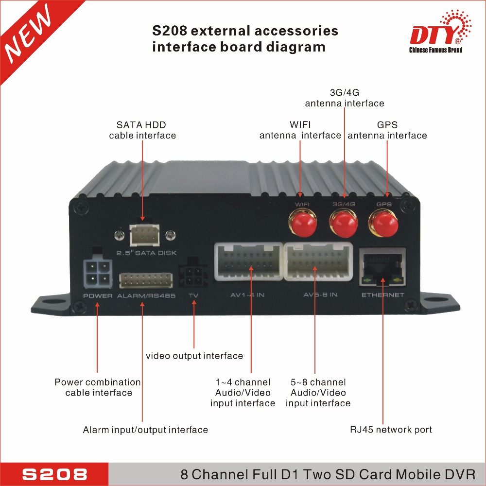Superior 8 channel Bus DVR, cms free software,h 264 dvr manual,S208 ...