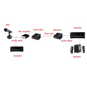 Image 5 - 2 אודיו מעל סיב אופטי FC Extender (דו) משדר ומקלט, עבור מערכת שידור אינטרקום אודיו (Tx/Rx) ערכת