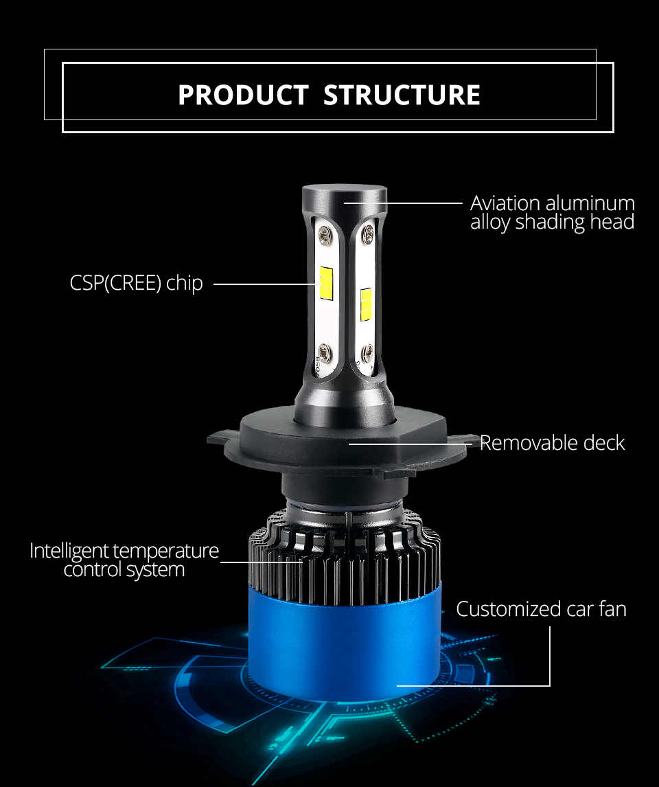 Aceersun H7 LED H4 LED H11 Car Light Canbus Headlight Bulb 12000LM canbus H8 H9 H1 HB3 9005 9006 80W 6500K 12V 24V Auto HB4 Led (9)